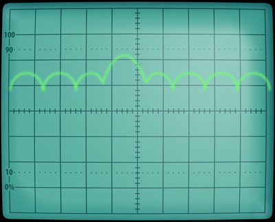 SCR Current Waveform: Unbalanced Firing